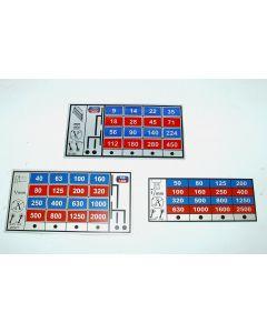 Schild für Drehzahl- und Vorschubgetriebe neu für Macmon 100  Fräsmaschine