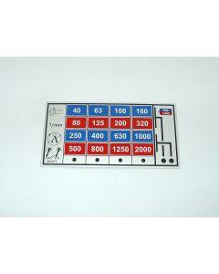 Schild für Drehzahlgetriebe Horizontall neu für Macmon 100  Fräsmaschine